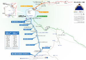 富士登山(富士宮ルート)マップ