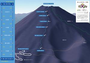 Fuji climbing (Fujinomiya-guchi route)