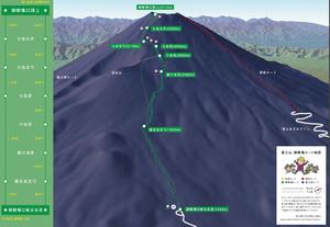 富士登山(御殿場ルート)マップ